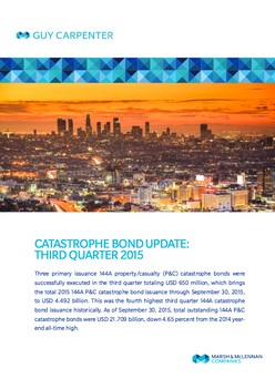 Catastrophe Bond Update: Third Quarter 2015