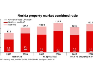 The net tightens in Florida