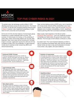 Top Five Cyber Risks In 2021