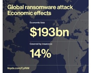 Bashe attack: Global infection by contagious malware