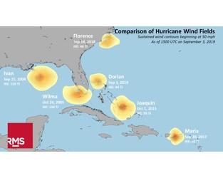 Latest RMS update on hurricane Dorian