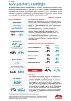 Aon Reports First Quarter 2020 Results [Infographic]