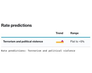 Insurance Marketplace Realities 2021 – Terrorism and political violence
