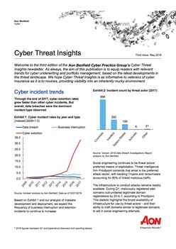 Cyber Threat Insights