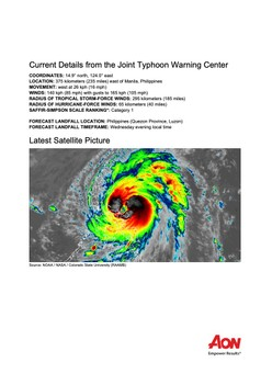Current Details from the Joint Typhoon Warning Center - Typhoon Vamco