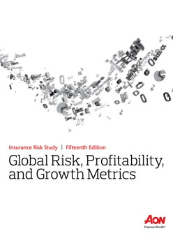Global Risk, Profitability, and Growth Metrics
