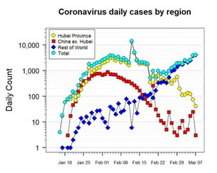 Containment of COVID-19 Is the Best-Case Scenario