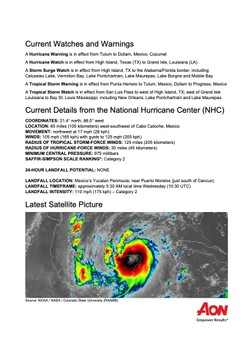 Current Watches and Warnings - Hurricane Delta