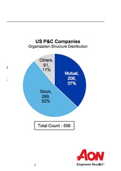 Benchmark Study for A.M. Best Ratings – US P&C Mutual Companies