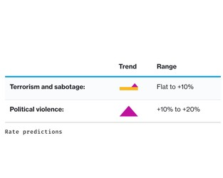Insurance Marketplace Realities 2021 Spring Update – Terrorism and political violence
