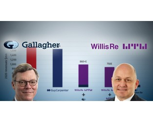 Prospect of rebooted Willis Re deal welcomed by analysts