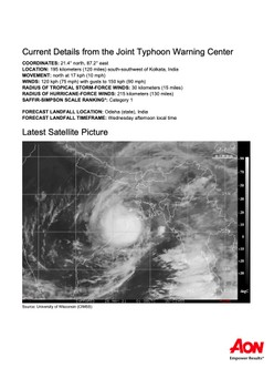 Current Details from the Joint Typhoon Warning Center - Tropical Cyclone Yaas