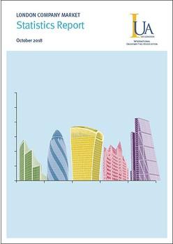 London Company Market Statistics Report
