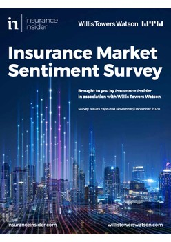 Insurance Market Sentiment Survey