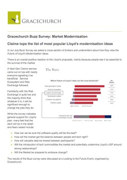 Gracechurch Buzz Survey: Market Modernisation