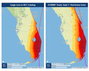 Miami area Cat 5 hurricane like Irma would be $200bn+ residential loss: KCC