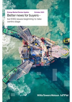 Energy Market review update -October 2021
