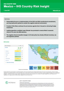 Mexico – IHS Country Risk Insight