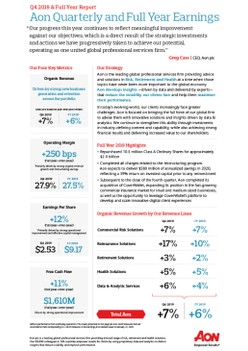 Aon Reports Fourth Quarter and Full Year 2019 Results [Infographic]