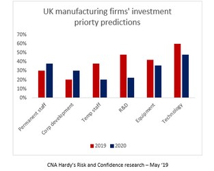2020 Prediction: Manufacturers need to plan for a new risk environment