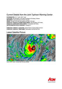 Current Details from the Joint Typhoon Warning Center - Typhoon Molave