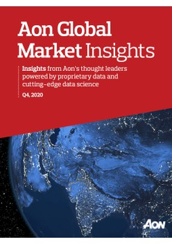 Q4 2020 Global Market Insights