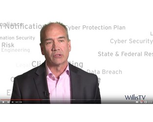 Cyber Breach Response Plans