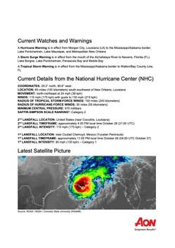 Current Watches and Warnings - Hurricane Zeta