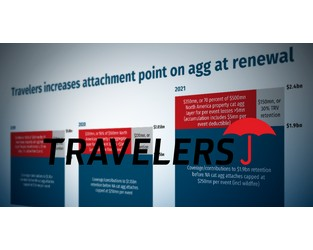 Travelers restructures aggregate cover after exhausting 2020 limit