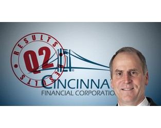Cincinnati reports strong Q2 earnings beat and 85.5% CR