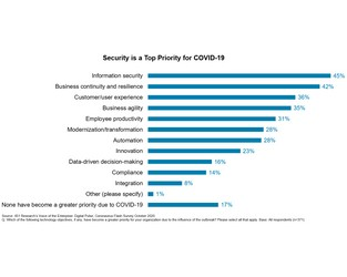 The cybersecurity skill sets needed to address cyber risks - World Economic Forum