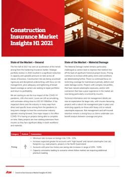 Construction Insurance Market Insights H1 2021
