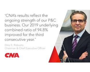 CNA Financial Announces Fourth Quarter 2019 Results