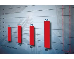 Lloyd's insurer Argenta plans major stamp capacity hike to £660mn