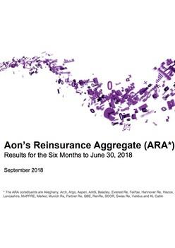 Aon's Reinsurance Aggregate (ARA*)