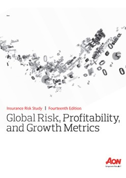 Insurance Risk Study: Global Risk, Profitability, and Growth Metrics