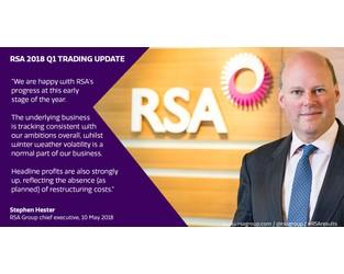 RSA 2018 Q1 trading update