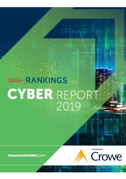 Cyber Rankings Report 2019