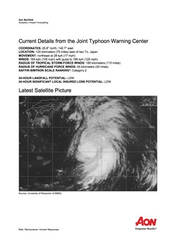 Current Details from the Joint Typhoon Warning Center