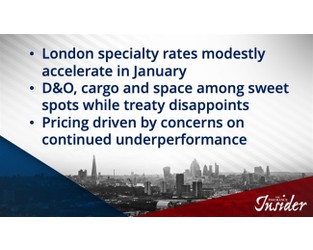 London specialty rate gains at 1.1 trigger 2020 optimism