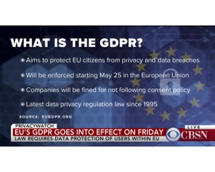 Video: General Data Protection Regulation goes into effect across the European Union and what that means for businesses - CBS News