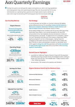 Aon Reports Second Quarter 2018 Results
