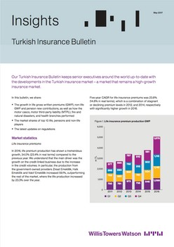 Turkish Insurance Bulletin