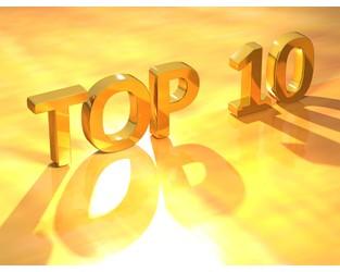 PartnerRe Rejoins Largely Unchanged Reinsurance Top 10: A.M. Best