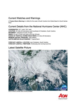 Current Watches and Warnings