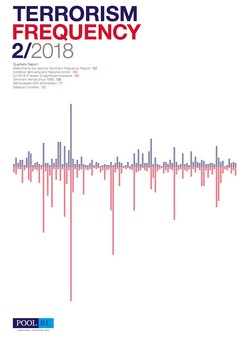 Terrorism Frequency Report - 2/2018