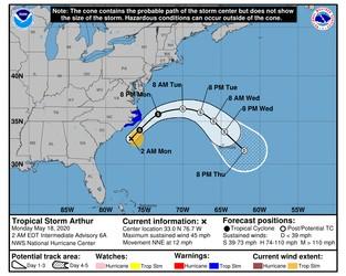 Tropical storm Arthur tracks NC coast. Cyclone Amphan threatens India/Bangladesh