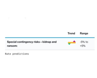 Insurance Marketplace Realities 2021 Spring Update – Special contingency risks: kidnap and ransom