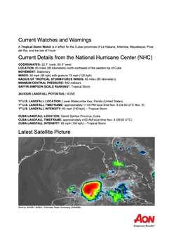 Current Watches and Warnings - Tropical Storm Eta