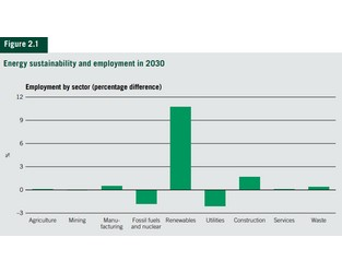 How can we ensure a just transition to the green economy? - World Economic Forum